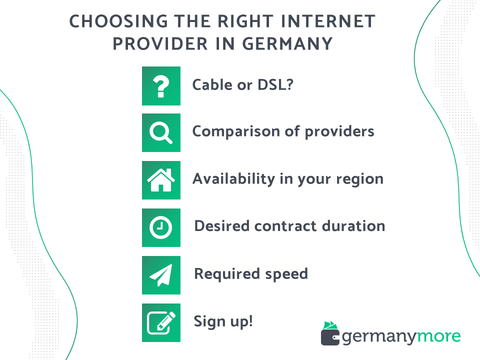 internet provider germany how to choose