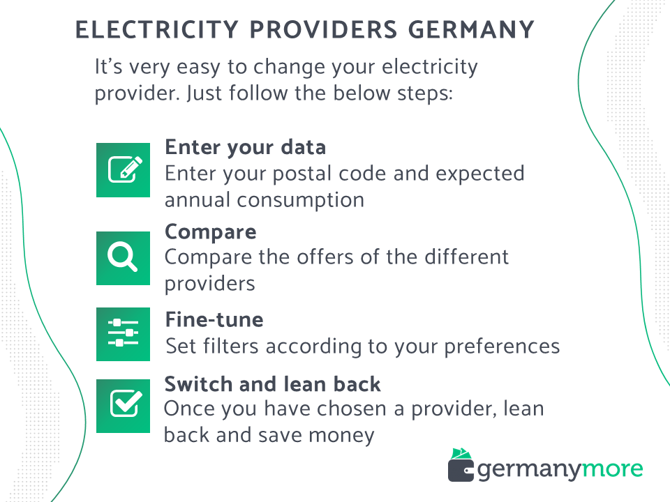 compare electricity providers germany