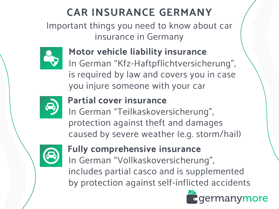 important things to know about car insurance in germany