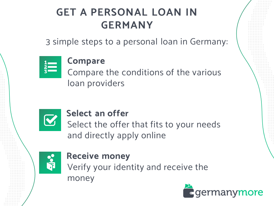 how to get a personal loan in germany