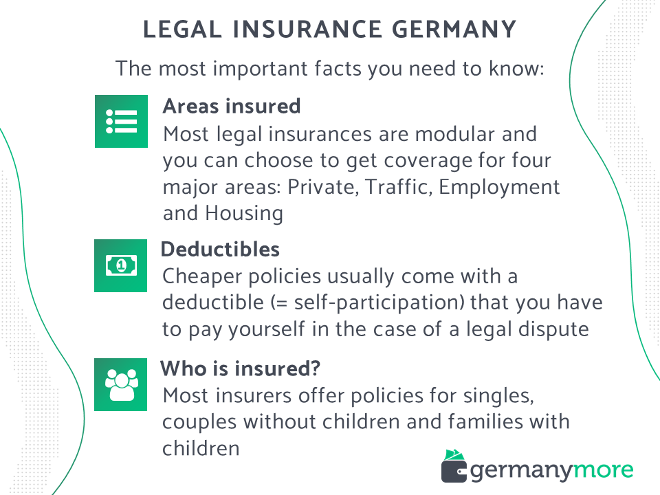 the most important facts about legal insurance in germany